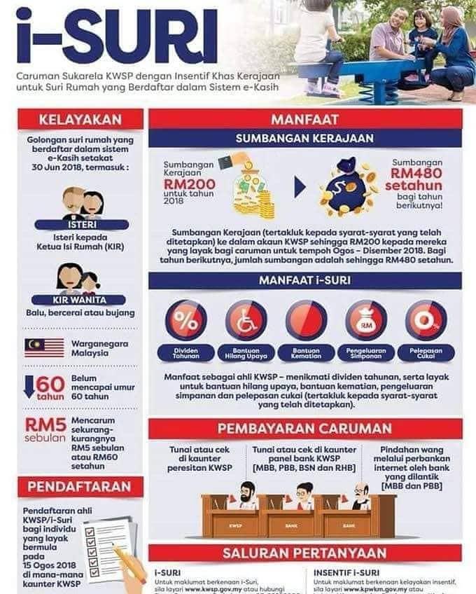I Suri Kwsp Bantuan Prihatin Rakyat