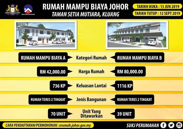 Rumah Mampu Biaya Johor Bantuan Prihatin Rakyat